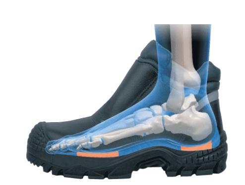 Chaussures de travail sur mesure : Annecy